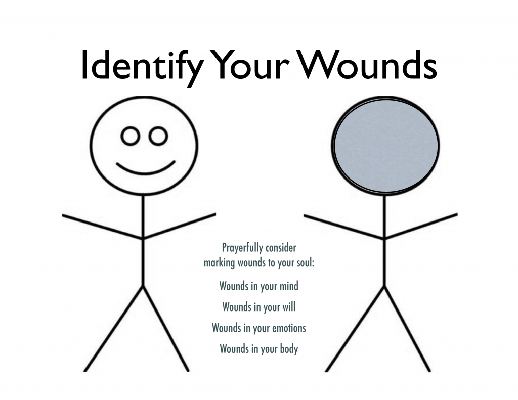 Identify the Wounds/Hurts You Want Healed