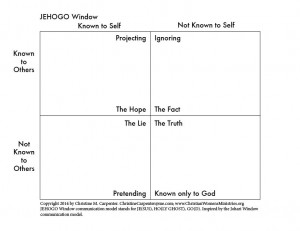 Trinitarian Applied Communication Model